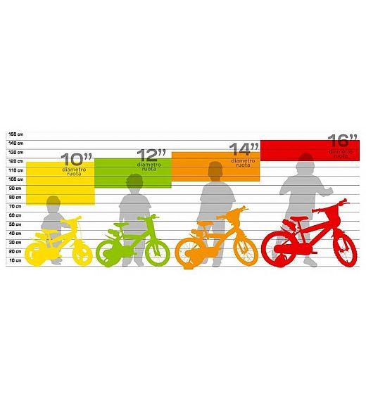 Otroško kolo 14 Dino Bikes RAPTOR