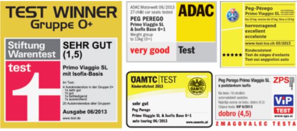 Adac test